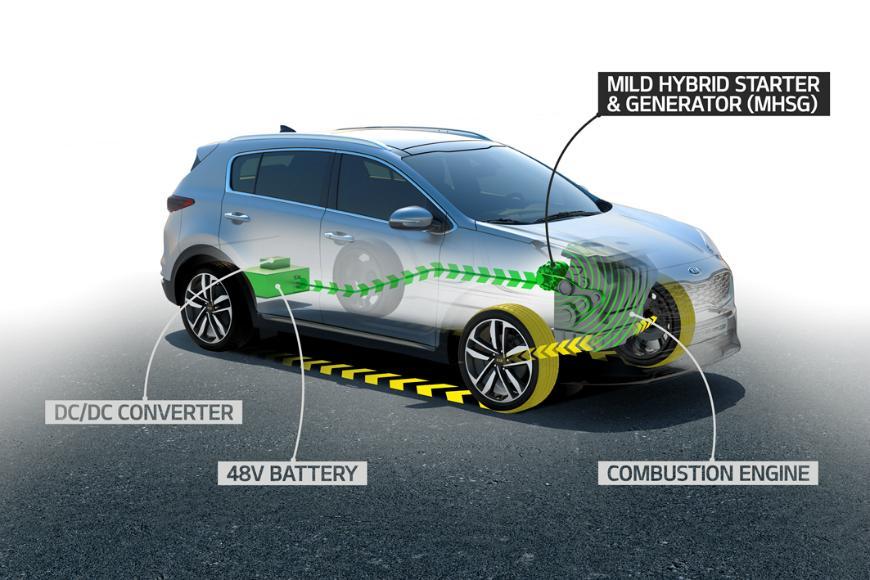 Kia обладнає дизельний Sportage новою «помірною» гібридною силовою установкою